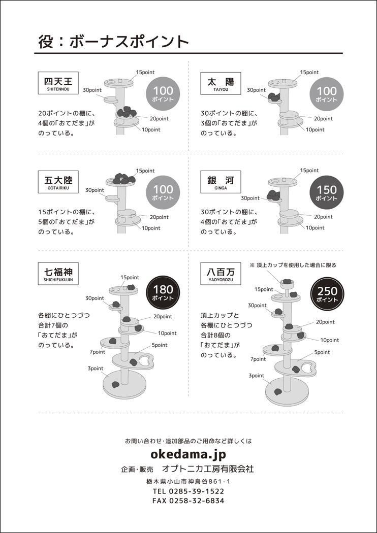 ユニバーサル・ゲーム「おけだま」マニュアル4